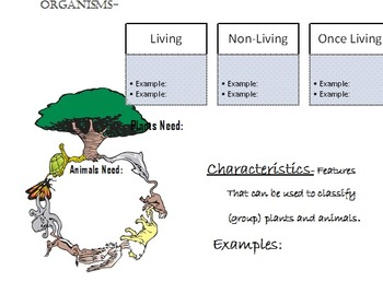 Life, Earth, and Physical Science Interactive Notes