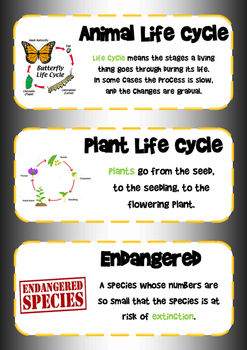 Life & Living - Biological Sciences – Vocabulary Posters - Australian Curriculum