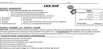 Life Map - Practicing Interview Skills / Getting to Know Classmates