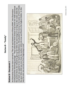 Life On A Southern Plantation: slave plantation life primary source stations
