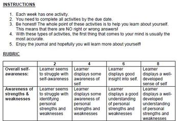 self awareness assessment