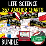 Life Science Anchor Charts BUNDLE - 357 Charts (Life Science Bundle)
