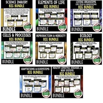 Life Science Vocabulary Matching BUNDLE  (Life Science Bundle)