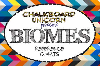 Life Science: Biomes