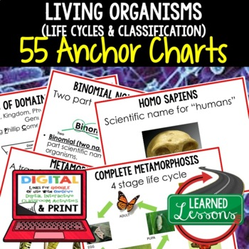 Life Science Classification, Life Cycle, Plants & Flowers 55 Anchor Charts