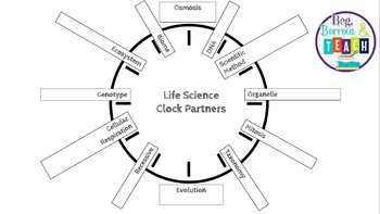 Life Science Clock Partners