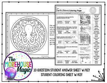 Life Science Coloring Page Growing Bundle