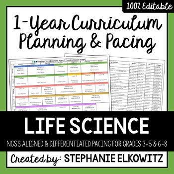Biology Pacing Guide Worksheets & Teaching Resources | TpT