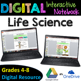 Life Science Digital Interactive Notebook - Google Drive Resource
