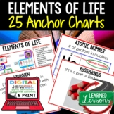 Life Science Elements of Life Anchor Charts