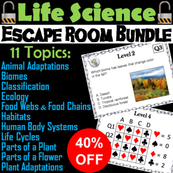 Escape Room Science: Human Body Systems, Animal Adaptations, World Biomes, etc.