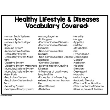Life Science Healthy Lifestyles Diseases Body Systems 47 I Have Who Has Game