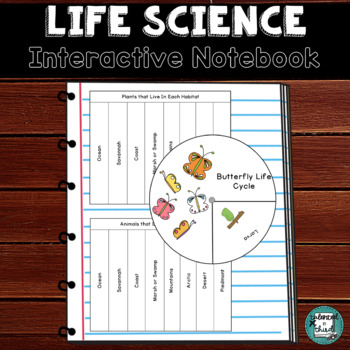 Life Science Interactive Notebook/Lapbook - Georgia Performance Standards
