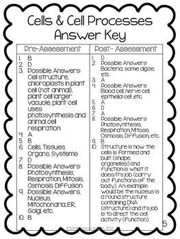 Life Science Quiz BUNDLE