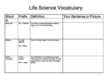 Life Science Vocabulary With Latin Prefixes/Roots- Complet