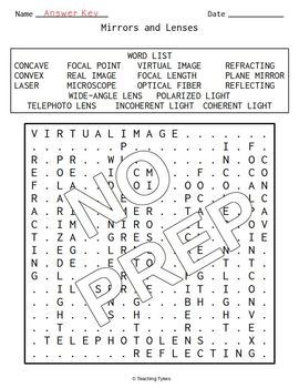 Mirrors and Lenses Word Search