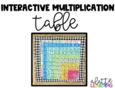 Life Size Multiplication Table