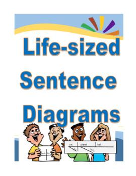 Life-Sized Sentence Diagrams
