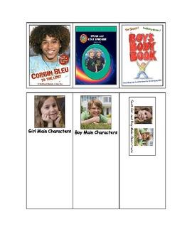 Life Skills: Boy Characters or Girl Characters