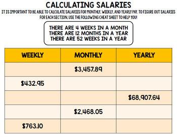 Life Skills - Calculate Wages - Salaries - Math - Money - FREEBIE