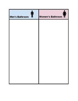 Life Skills Community Sign Sort: Men's Bathroom vs. Women's Bathroom
