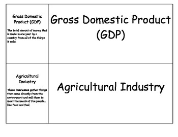 Special Education: Economics - Types of Industries