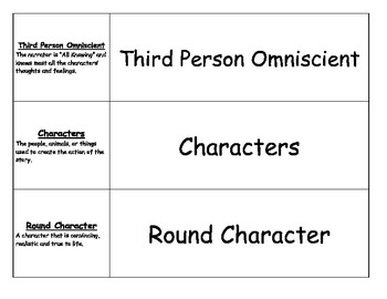 Special Education: Elements of Fiction Literature - Terminology