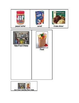 Life Skills: Food vs. Non-Food