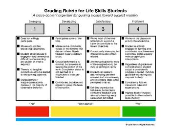 Life Skills Grading Rubric