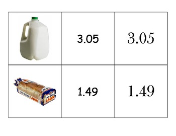 Life Skills: Grocery Prices