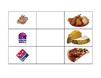 Life Skills: Main Foods of Restaurants
