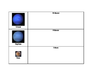 Life Skills: Planets and Their Moons