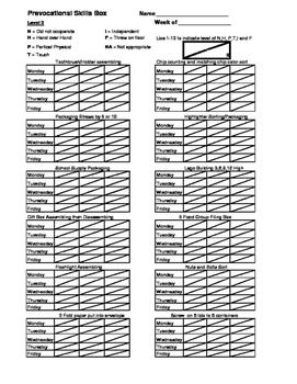 Life Skills--Prevocational Skills Progress Monitoring Sheets