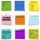 Life Skill Prompts Bundle: Printable Sticky Note Templates