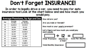 Life Skills Reading + Math: Car Payments and Insurance - Moving Out