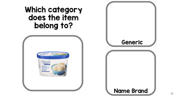 Life Skills Reading and Grocery Shopping: Name Brand versus Generic