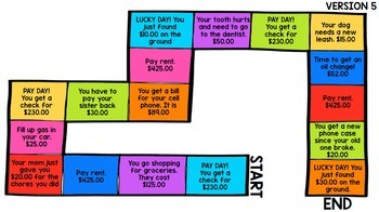 Life Skills Reading and Math: Budget GAME BOARDS, Unit 3