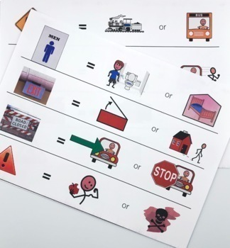 Language of Life Skills Safety Signs Meanings Activity