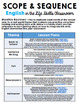 Life Skills - Scope and Sequence - Pacing Guide - FREEBIE - English