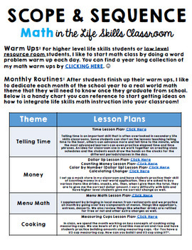 Life Skills - Scope and Sequence - Pacing Guide - FREEBIE - Math