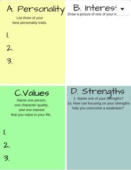 Life Skills: Self Awareness