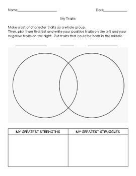 Life Skills Transition - Character Traits and Jobs
