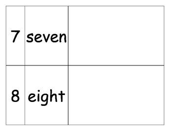 Special Education: Understanding Numbers 1-10 with Spongebob