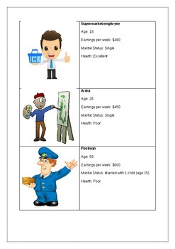 Life Skills and Money Unit