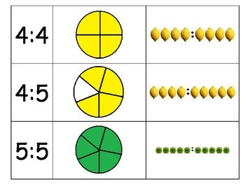 Special Education: Ratios and Fractions