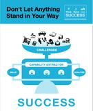 Life & Social Skills and Career Readiness Bundle