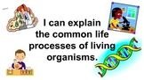 "Life Science Unit ""I Can"" Statement - Structures and Cells"