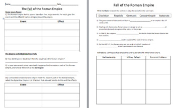Life and Politics in Ancient Rome - Mini-Bundle of 8 Lessons