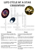 Life cycle of a star crossword