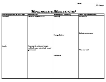 Life in 1789 Bundle-Chart and Quick Write